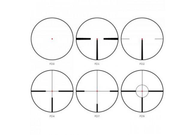 Оптический прицел SCHMIDT & BENDER Exos 1-8x24 LMC FD2